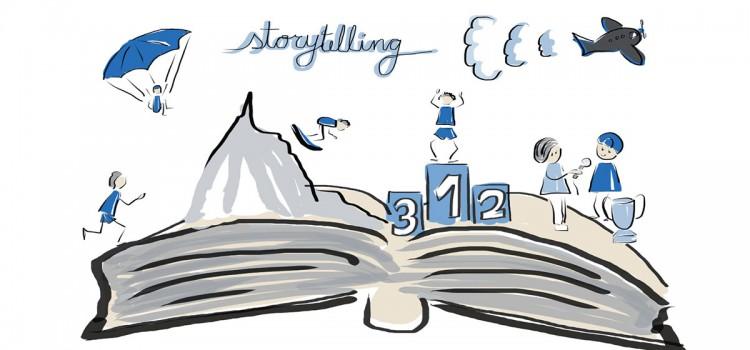 Storytelling im digitalen Sportmarketing: Was es ist und wie es funktioniert